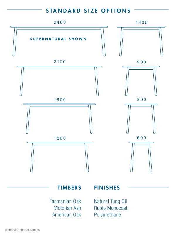 diagram showing The Natural Table sizes for 2015